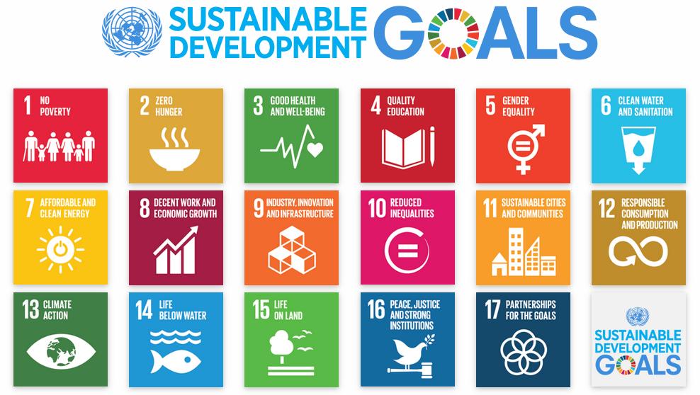 Цілі сталого розвитку ООН