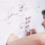 Яким чином бізнес-процеси функціонують в громадських організаціях та як з ними правильно працювати для отримання якісних результатів.